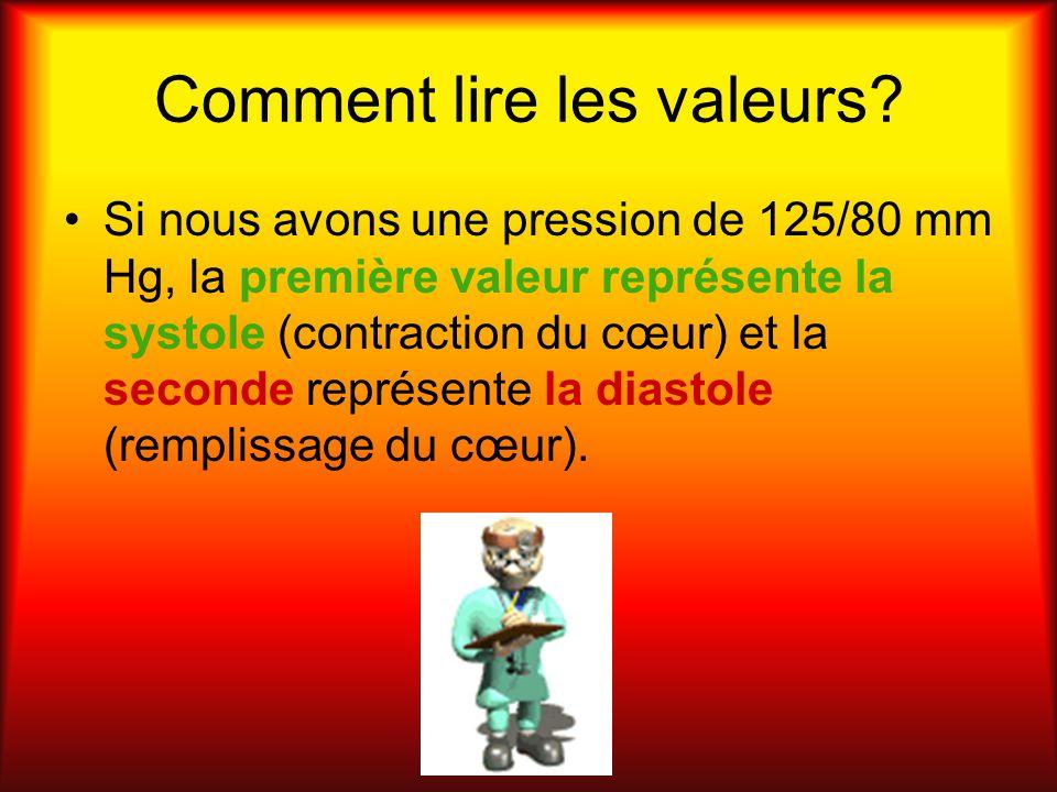 Comment lire les valeurs? Si nous avons une pression de 125/80 mm Hg, la première valeur représente la systole (contraction du cœur) et la seconde rep