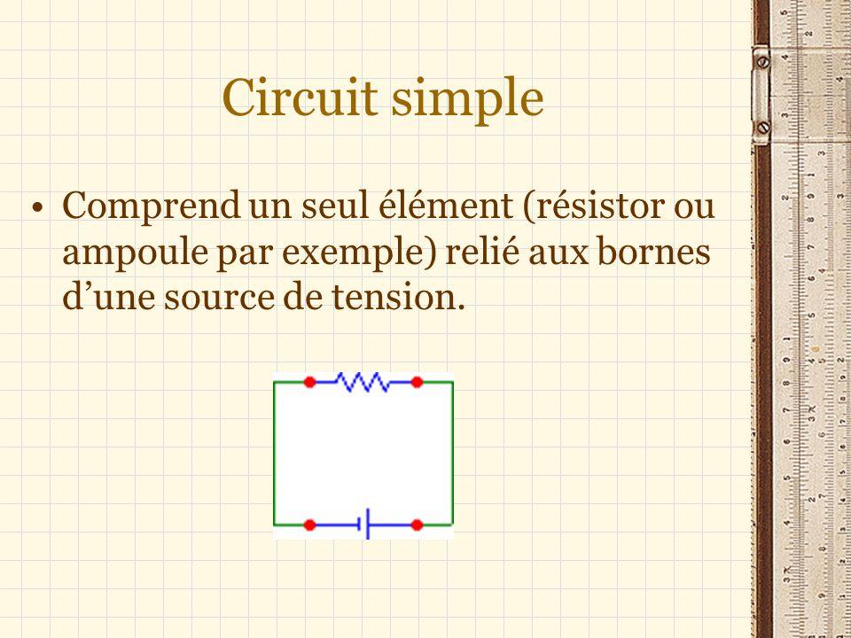 Circuit simple Comprend un seul élément (résistor ou ampoule par exemple) relié aux bornes dune source de tension.
