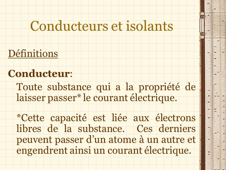 Conducteurs et isolants Définitions Conducteur: Toute substance qui a la propriété de laisser passer* le courant électrique. *Cette capacité est liée