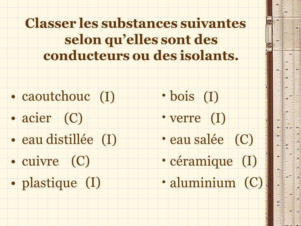 Classer les substances suivantes selon quelles sont des conducteurs ou des isolants. caoutchouc bois acier verre eau distillée eau salée cuivre cérami