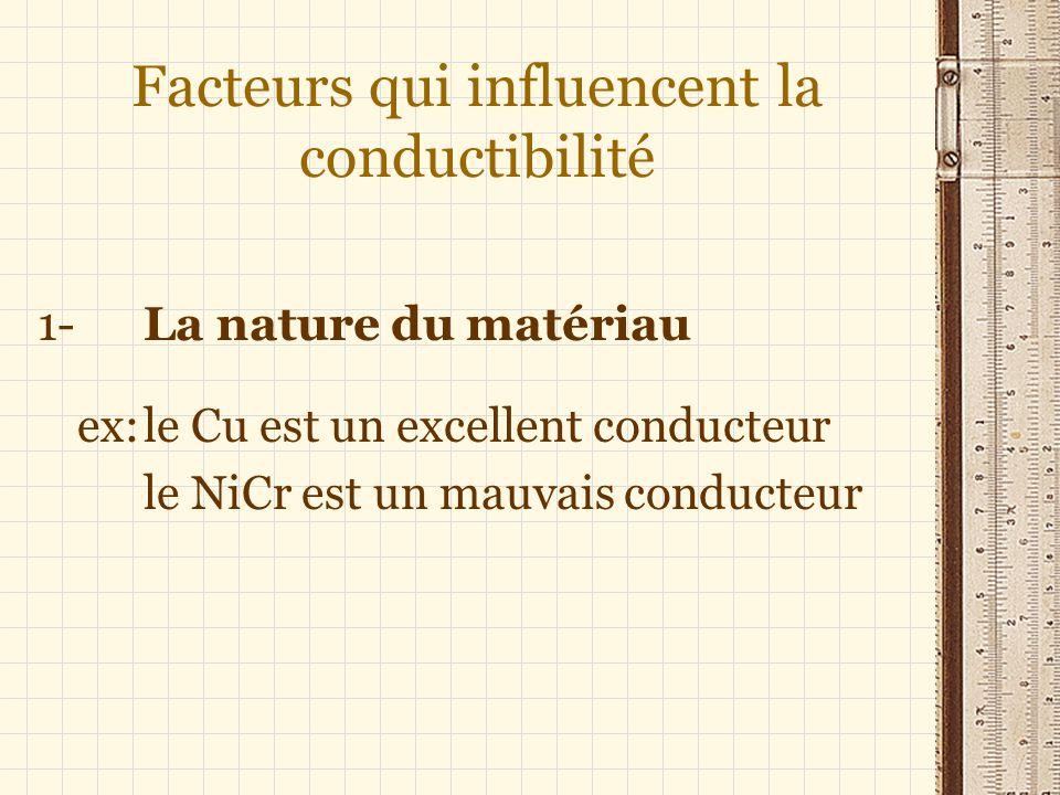 Facteurs qui influencent la conductibilité 1-La nature du matériau ex:le Cu est un excellent conducteur le NiCr est un mauvais conducteur