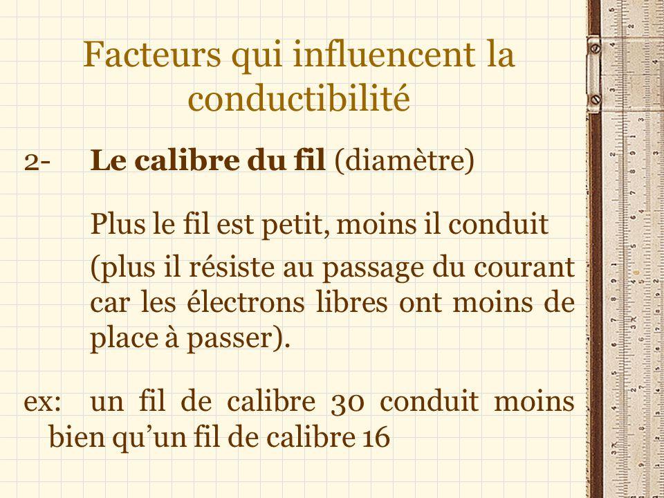 Facteurs qui influencent la conductibilité 2-Le calibre du fil (diamètre) Plus le fil est petit, moins il conduit (plus il résiste au passage du courant car les électrons libres ont moins de place à passer).