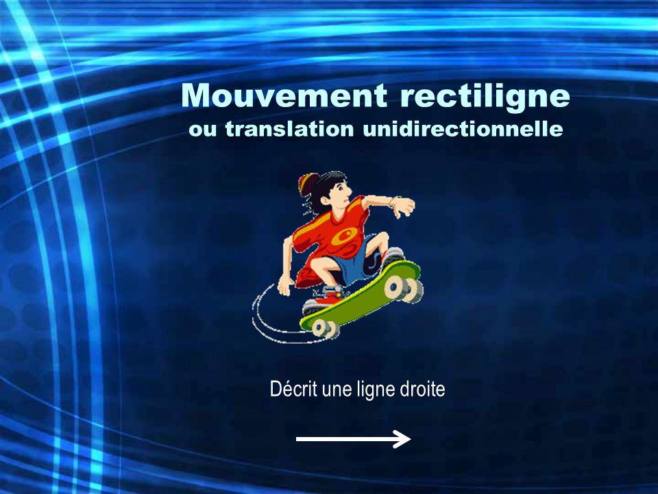 Mouvement rectiligne ou translation unidirectionnelle Décrit une ligne droite
