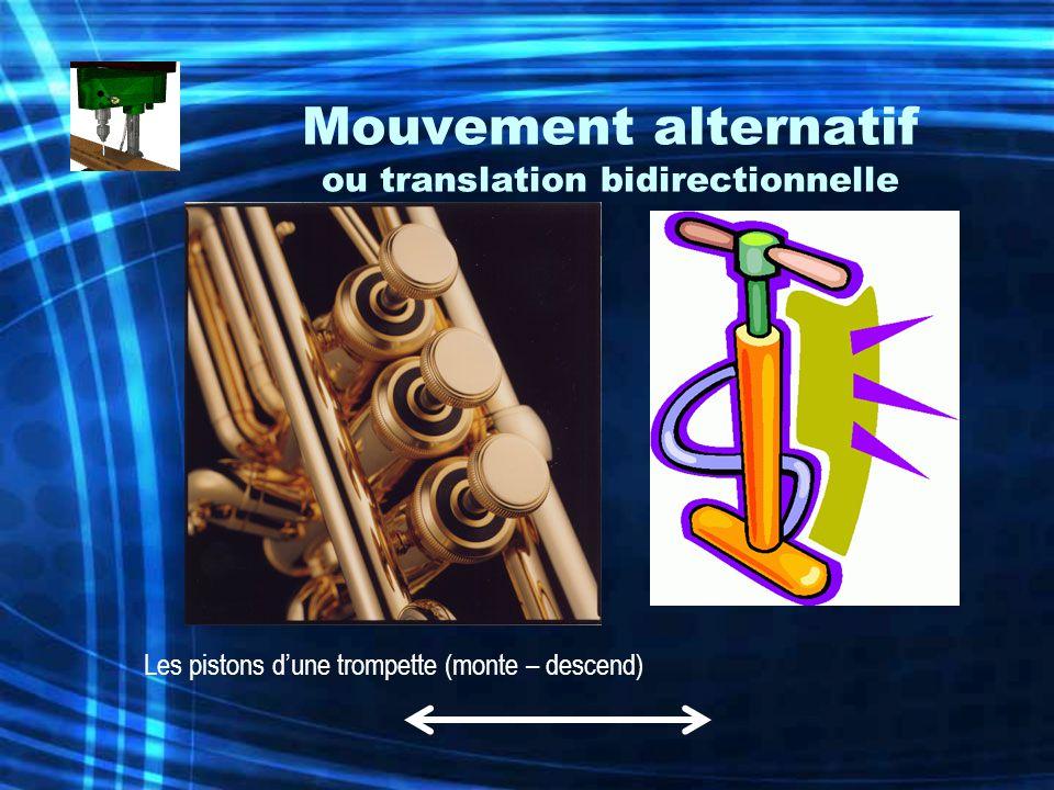 Mouvement alternatif ou translation bidirectionnelle Les pistons dune trompette (monte – descend)