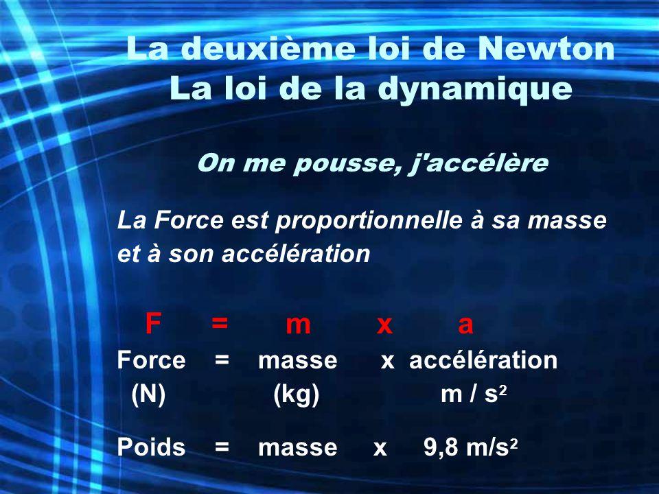 La deuxième loi de Newton La loi de la dynamique On me pousse, j'accélère La Force est proportionnelle à sa masse et à son accélération F = m x a Forc