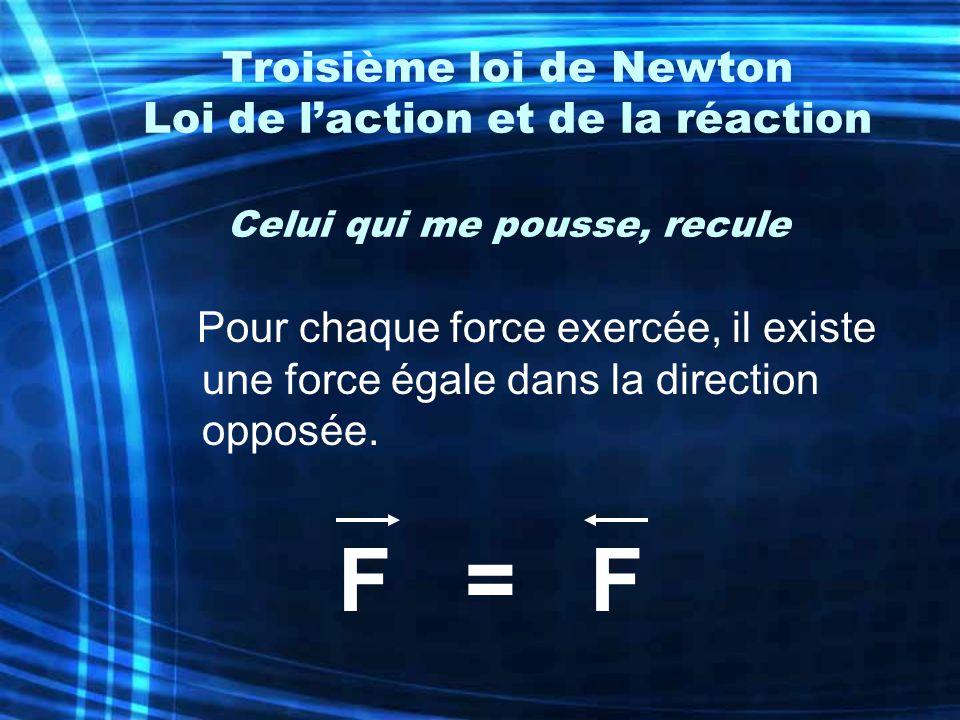 Troisième loi de Newton Loi de laction et de la réaction Celui qui me pousse, recule Pour chaque force exercée, il existe une force égale dans la dire