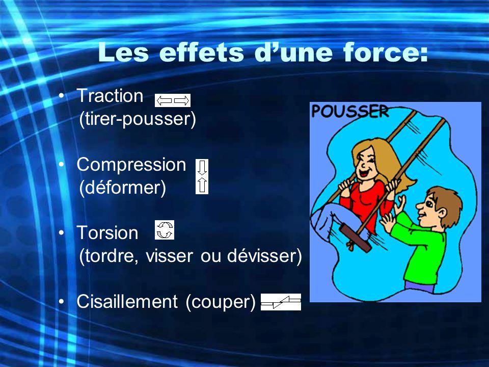 Les effets dune force: Traction (tirer-pousser) Compression (déformer) Torsion (tordre, visser ou dévisser) Cisaillement (couper)