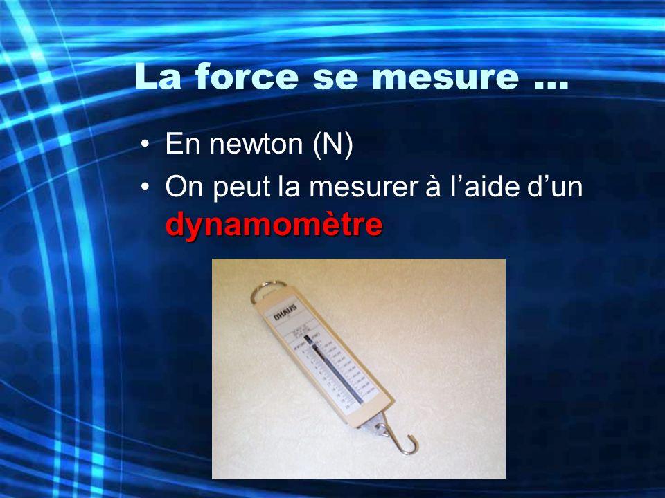 La force se mesure … En newton (N) dynamomètreOn peut la mesurer à laide dun dynamomètre