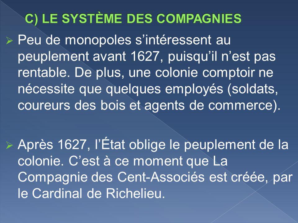 En 1645, la Communauté des Habitants (composée dactionnaires de Québec) obtient le monopole.