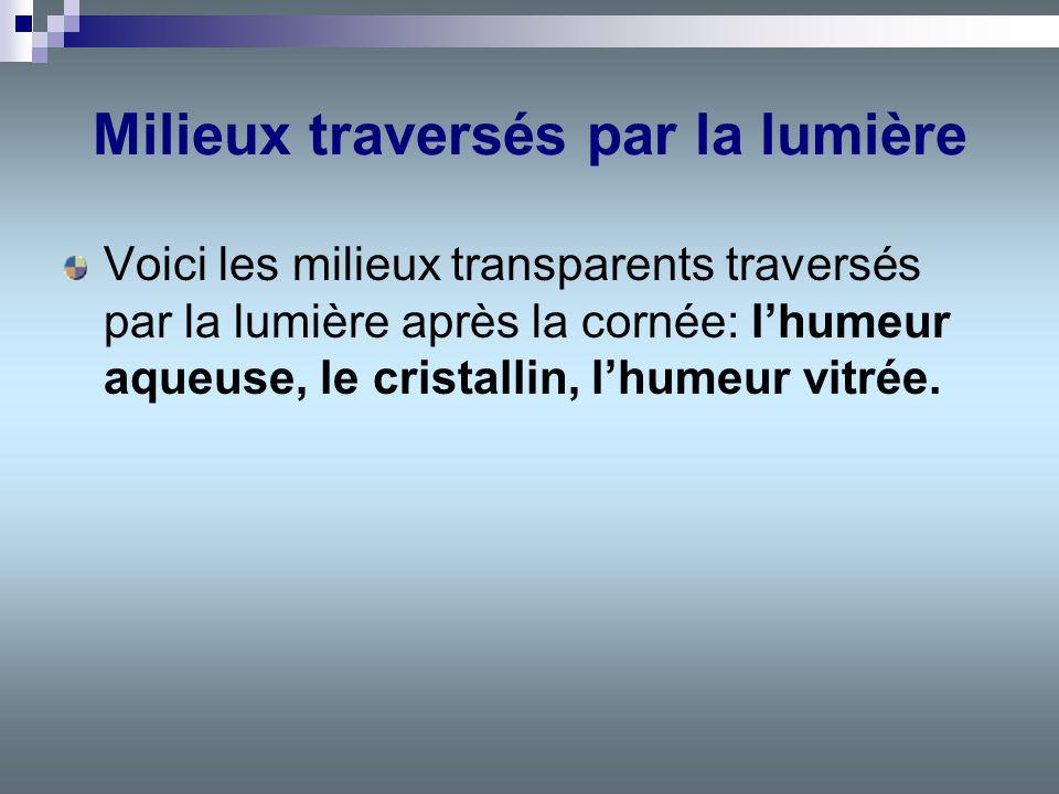 Milieux traversés par la lumière Voici les milieux transparents traversés par la lumière après la cornée: lhumeur aqueuse, le cristallin, lhumeur vitr