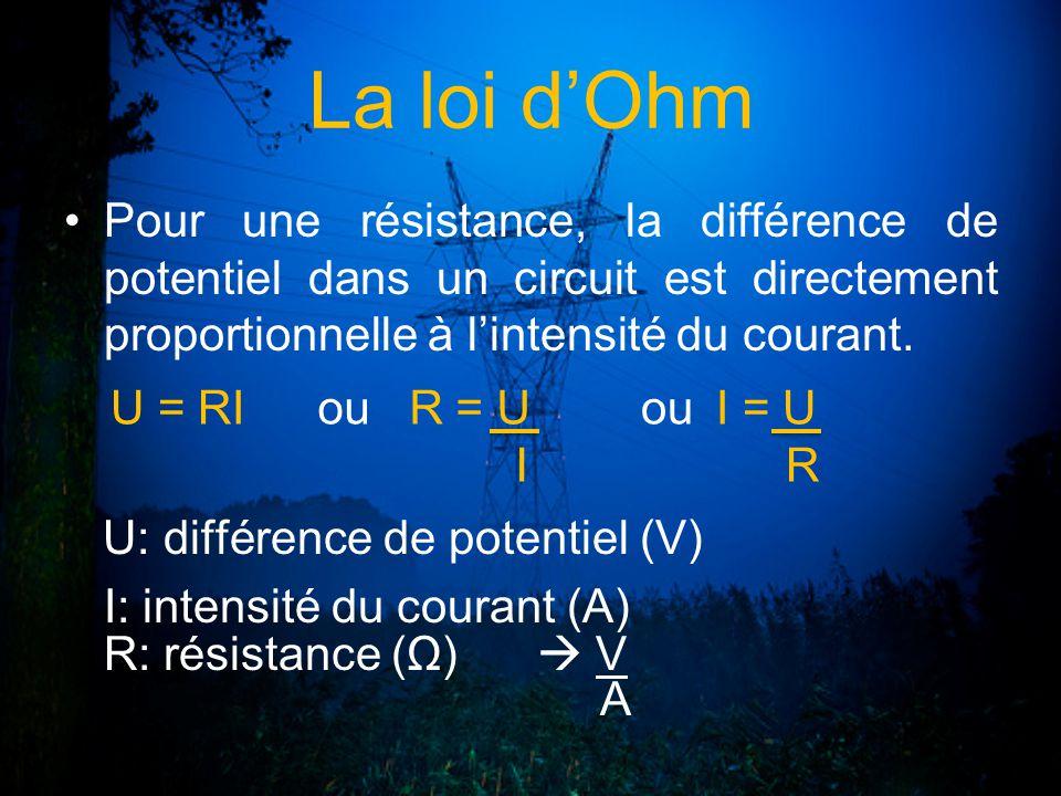 La loi dOhm Pour une résistance, la différence de potentiel dans un circuit est directement proportionnelle à lintensité du courant. U: différence de