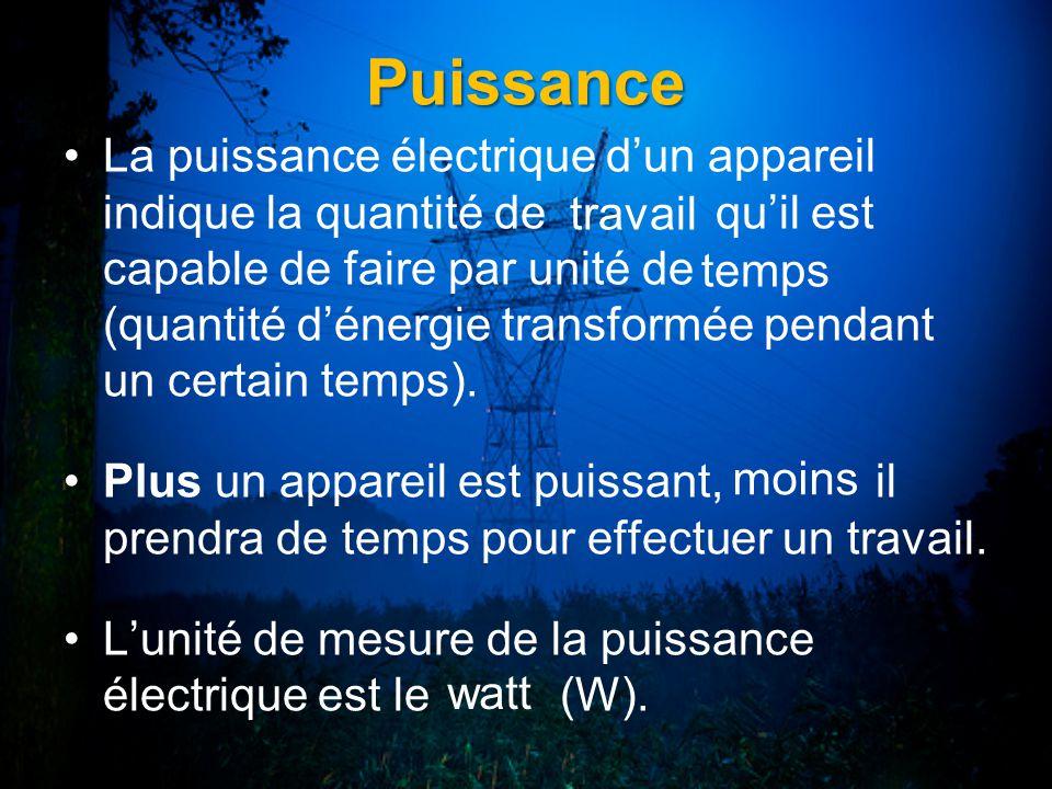 Puissance La puissance électrique dun appareil indique la quantité de quil est capable de faire par unité de (quantité dénergie transformée pendant un
