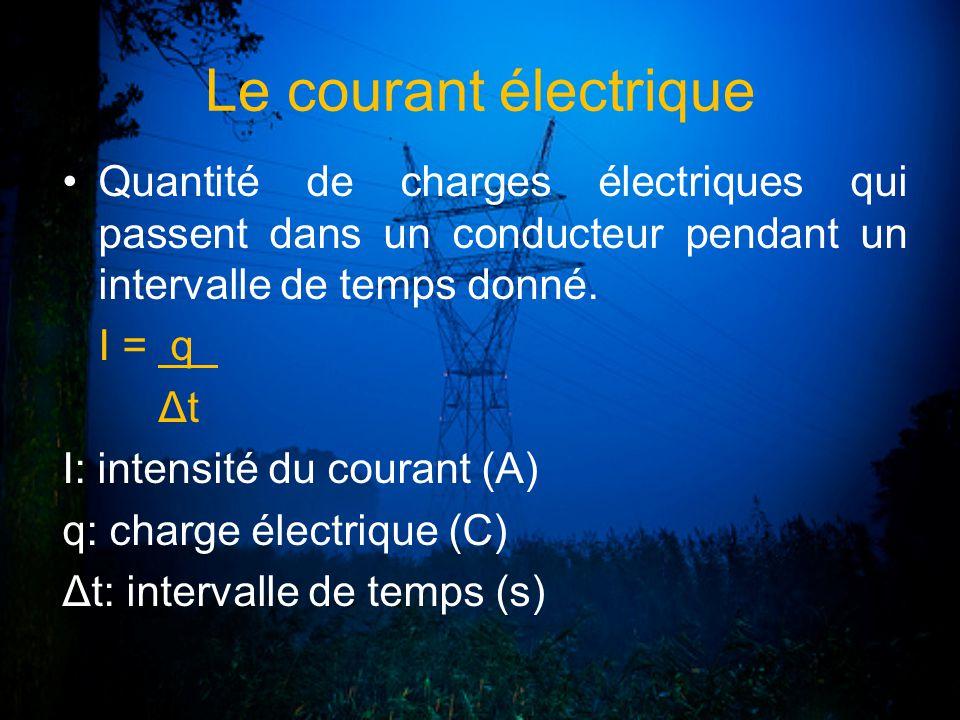 Le courant électrique Quantité de charges électriques qui passent dans un conducteur pendant un intervalle de temps donné. I = q ΔtΔt I: intensité du