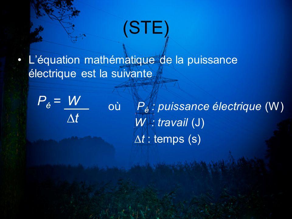 (STE) Léquation mathématique de la puissance électrique est la suivante où P é : puissance électrique (W) W : travail (J) t : temps (s) W t P é =