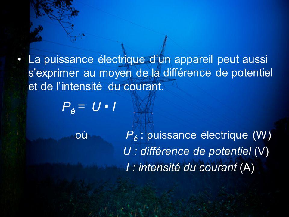La puissance électrique dun appareil peut aussi sexprimer au moyen de la et de l du courant. où P é : puissance électrique (W) U : différence de poten