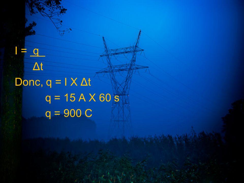 I = q_ Δt Donc, q = I X Δt q = 15 A X 60 s q = 900 C