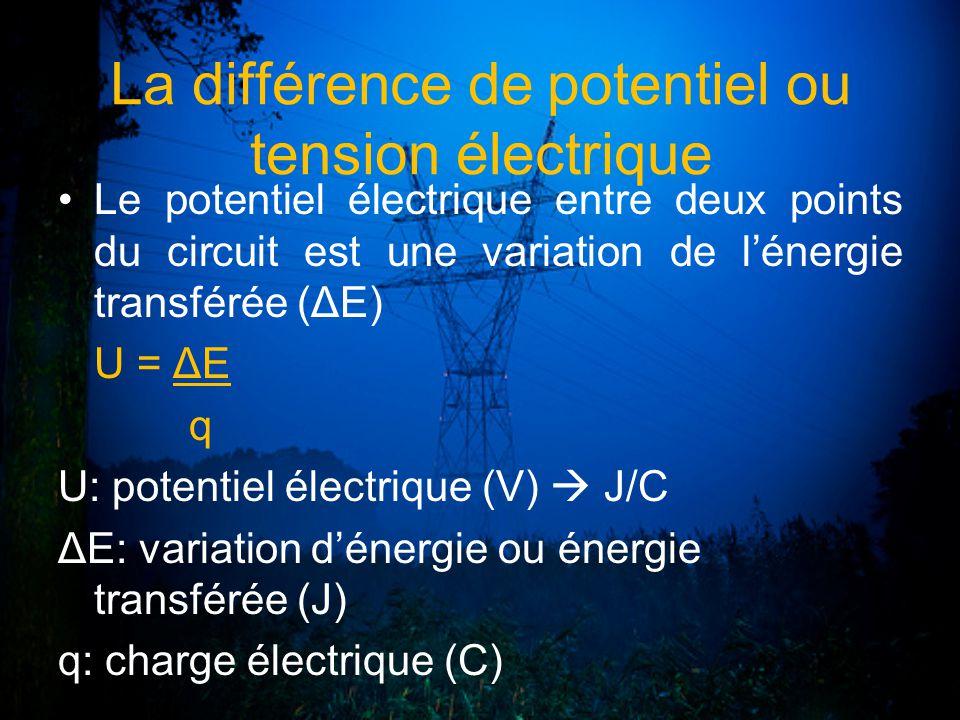 La différence de potentiel ou tension électrique Le potentiel électrique entre deux points du circuit est une variation de lénergie transférée (ΔE) U