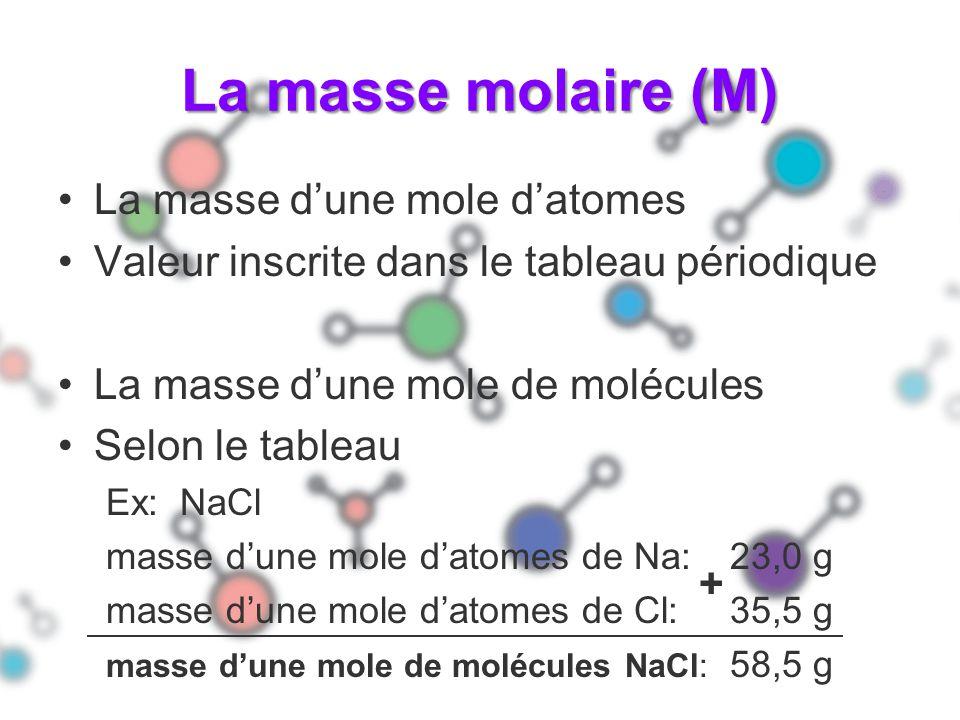 La masse molaire (M) La masse dune mole datomes Valeur inscrite dans le tableau périodique La masse dune mole de molécules Selon le tableau Ex: NaCl m