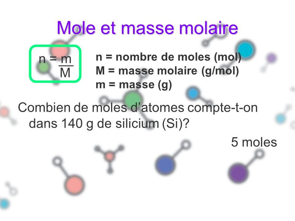 Mole et masse molaire Combien de moles datomes compte-t-on dans 140 g de silicium (Si)? 5 moles n = m M n = nombre de moles (mol) M = masse molaire (g