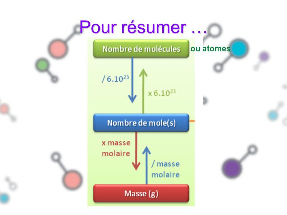 Pour résumer … ou atomes