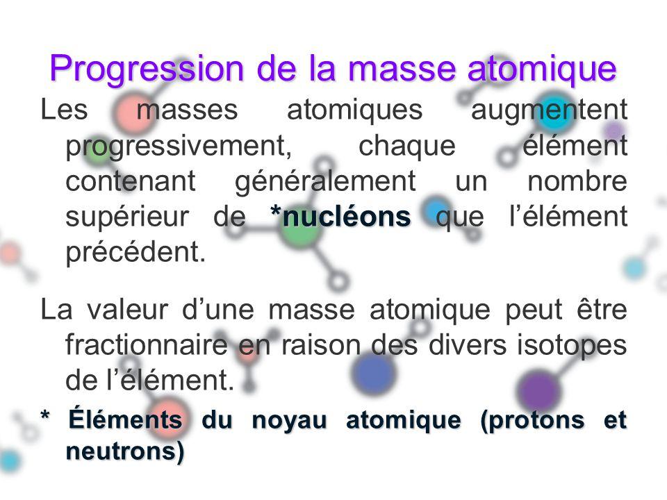 Progression de la masse atomique *nucléons Les masses atomiques augmentent progressivement, chaque élément contenant généralement un nombre supérieur