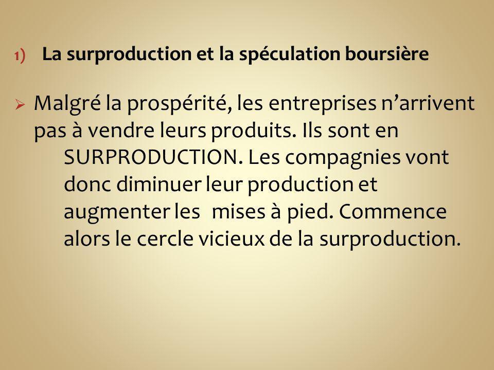 1) La surproduction et la spéculation boursière Malgré la prospérité, les entreprises narrivent pas à vendre leurs produits. Ils sont en SURPRODUCTION