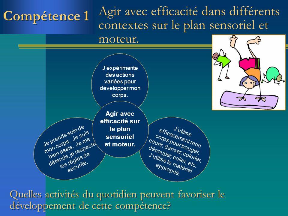 Compétence 1 Agir avec efficacité dans différents contextes sur le plan sensoriel et moteur. Jexpérimente des actions variées pour développer mon corp