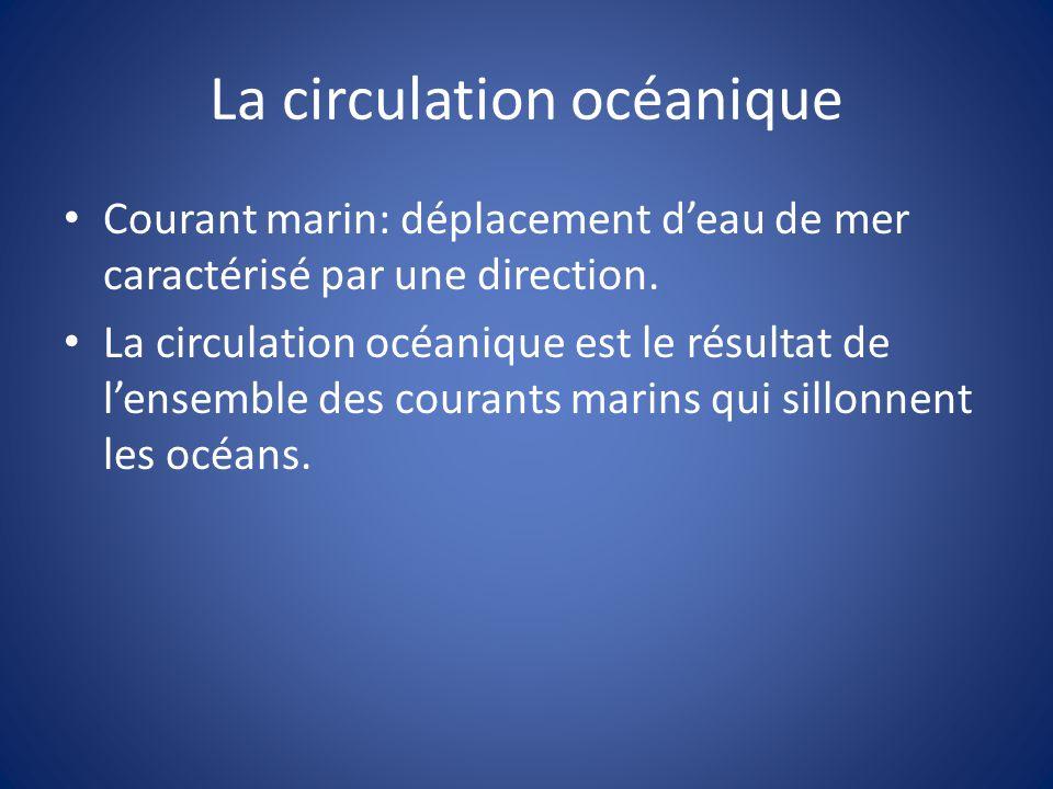 La circulation océanique Courant marin: déplacement deau de mer caractérisé par une direction.