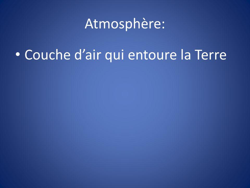Atmosphère: Couche dair qui entoure la Terre