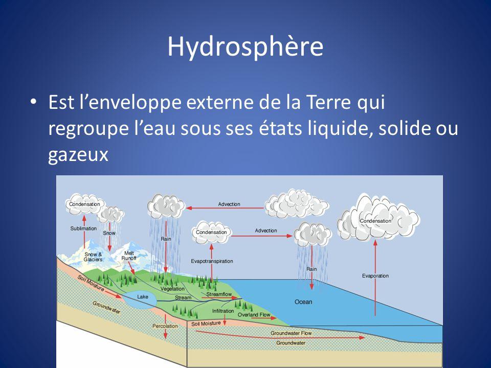 Hydrosphère Est lenveloppe externe de la Terre qui regroupe leau sous ses états liquide, solide ou gazeux
