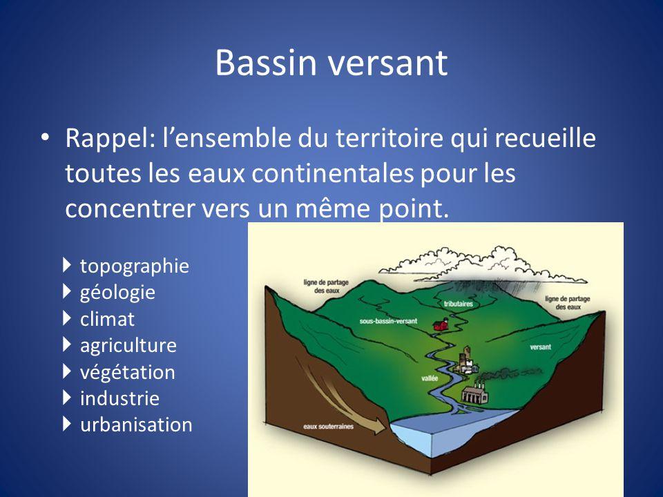 Bassin versant Rappel: lensemble du territoire qui recueille toutes les eaux continentales pour les concentrer vers un même point.