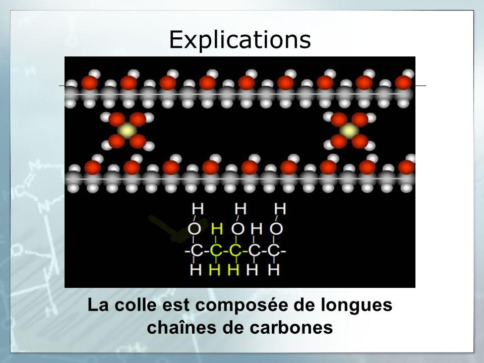 Explications La colle est composée de longues chaînes de carbones