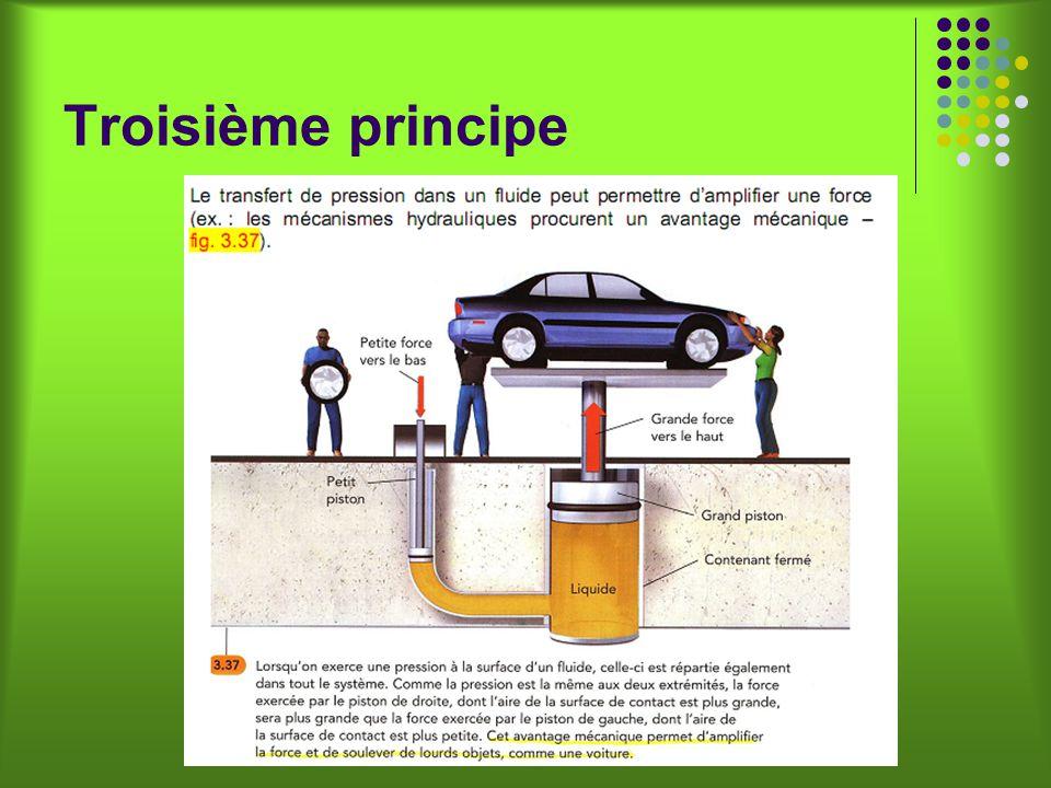 Troisième principe