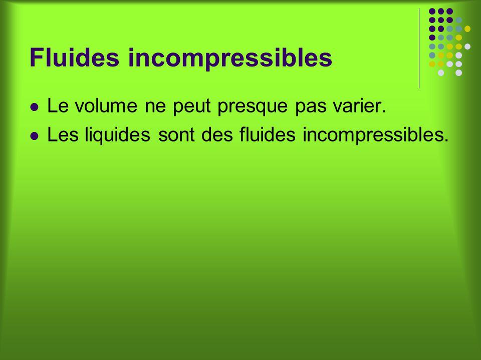 Fluides incompressibles Le volume ne peut presque pas varier.