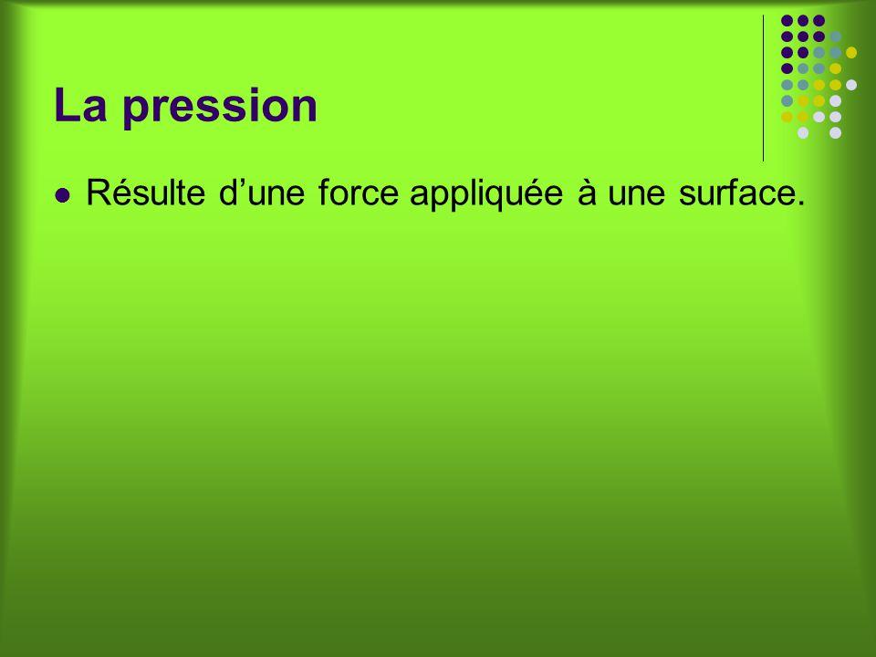 La pression Résulte dune force appliquée à une surface.
