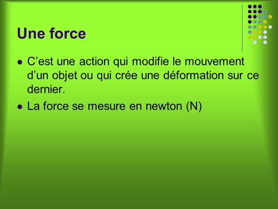 Une force Cest une action qui modifie le mouvement dun objet ou qui crée une déformation sur ce dernier.