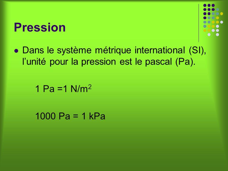 Pression Dans le système métrique international (SI), lunité pour la pression est le pascal (Pa).