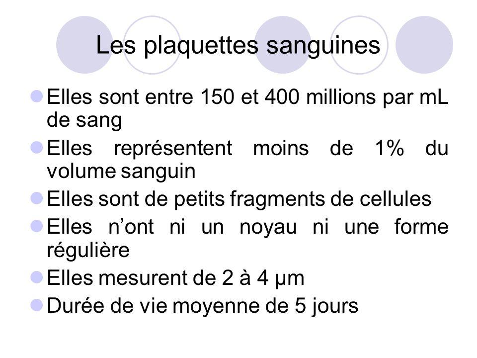 Les plaquettes sanguines Elles sont entre 150 et 400 millions par mL de sang Elles représentent moins de 1% du volume sanguin Elles sont de petits fra