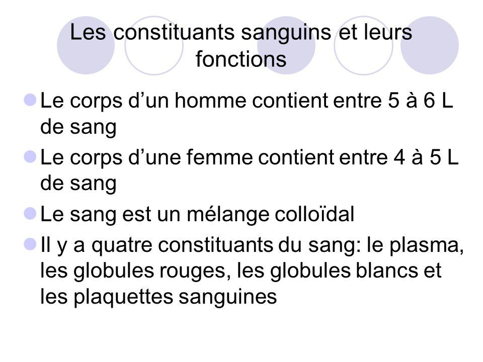 Les constituants sanguins et leurs fonctions Le corps dun homme contient entre 5 à 6 L de sang Le corps dune femme contient entre 4 à 5 L de sang Le s