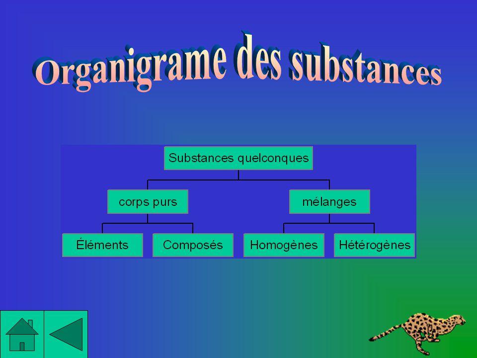 De leau pure est une substance pure mais de leau embouteillée ou de leau du robinet ne sont PAS des substances pures car elles ont été mélangées à dau