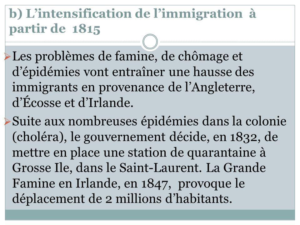 b) Lintensification de limmigration à partir de 1815 Les problèmes de famine, de chômage et dépidémies vont entraîner une hausse des immigrants en provenance de lAngleterre, dÉcosse et dIrlande.