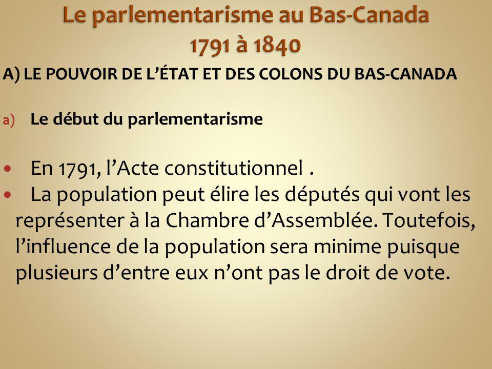 A) LE POUVOIR DE LÉTAT ET DES COLONS DU BAS-CANADA a) Le début du parlementarisme En 1791, lActe constitutionnel. La population peut élire les députés