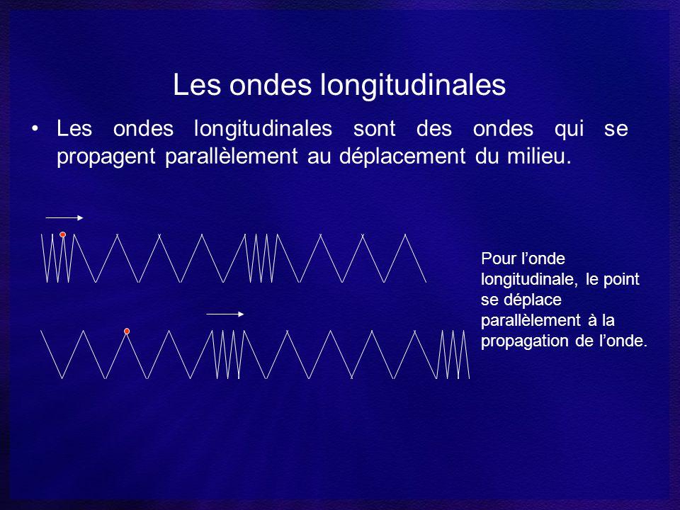 Caractéristiques des ondes Amplitude: Elle représente la distance maximale parcourue par une particule du milieu par rapport à sa position de repos.