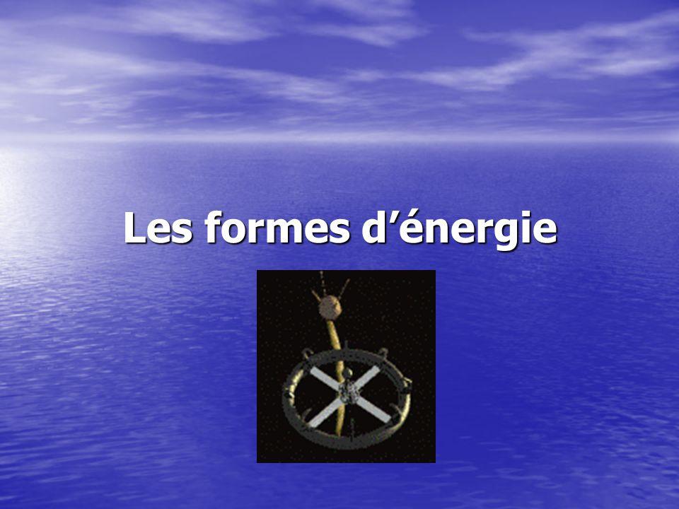 Lénergie Permet de faire un travail ou une action.