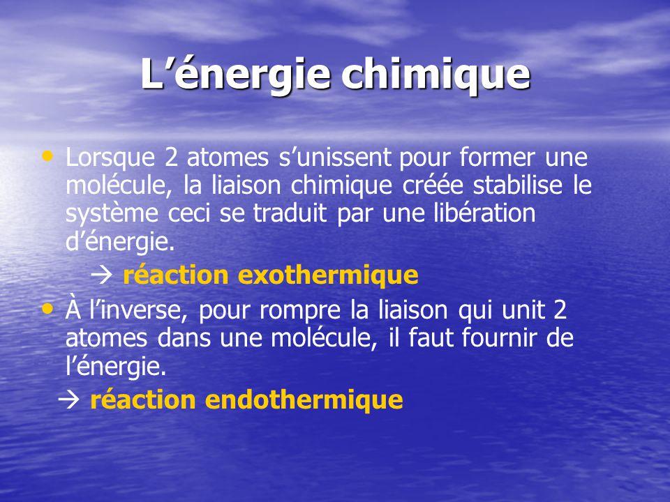 Lénergie chimique Lorsque 2 atomes sunissent pour former une molécule, la liaison chimique créée stabilise le système ceci se traduit par une libération dénergie.