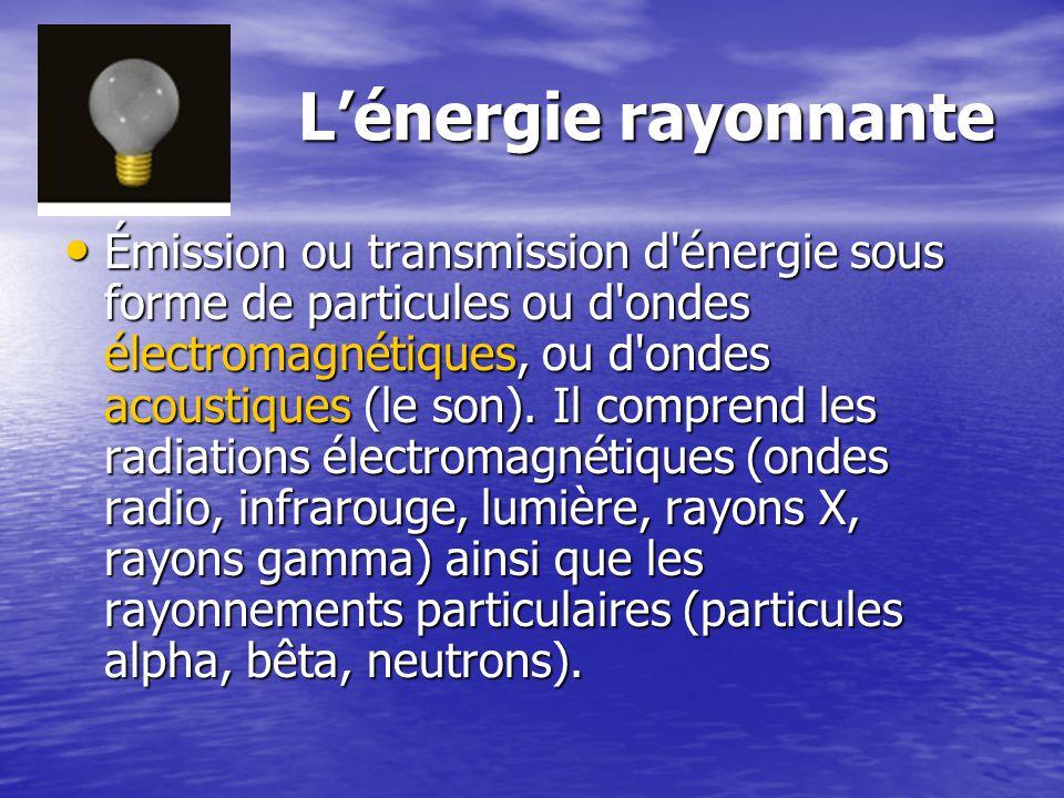 Lénergie rayonnante Lénergie rayonnante Émission ou transmission d énergie sous forme de particules ou d ondes électromagnétiques, ou d ondes acoustiques (le son).