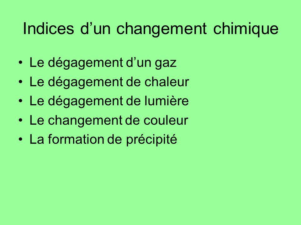 Indices dun changement chimique Le dégagement dun gaz Le dégagement de chaleur Le dégagement de lumière Le changement de couleur La formation de préci