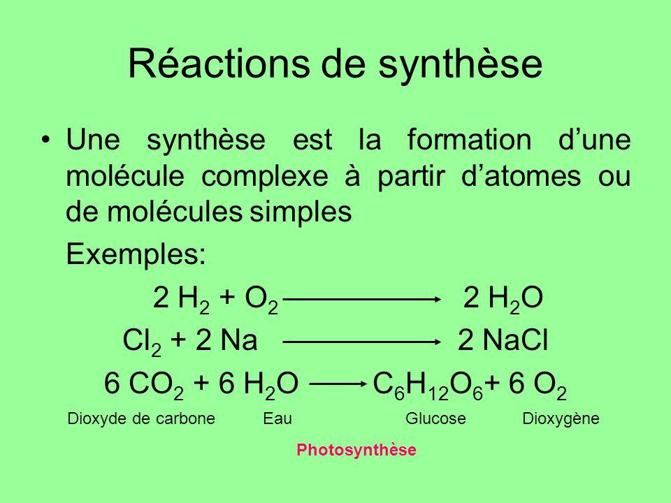 Réactions de synthèse Une synthèse est la formation dune molécule complexe à partir datomes ou de molécules simples Exemples: 2 H 2 + O 2 2 H 2 O Cl 2
