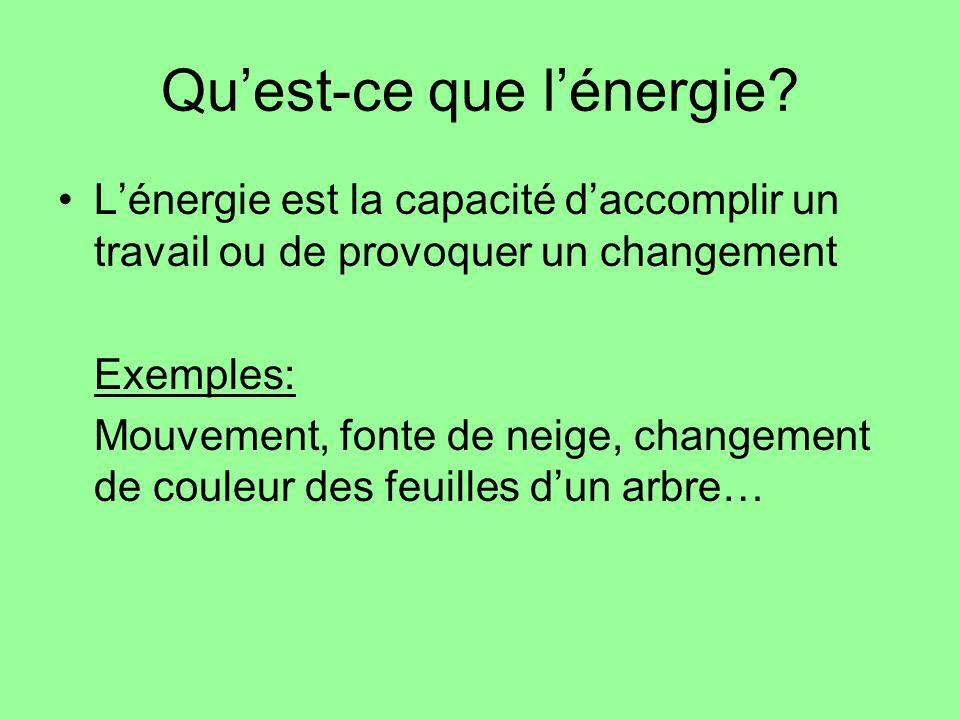Quest-ce que lénergie? Lénergie est la capacité daccomplir un travail ou de provoquer un changement Exemples: Mouvement, fonte de neige, changement de