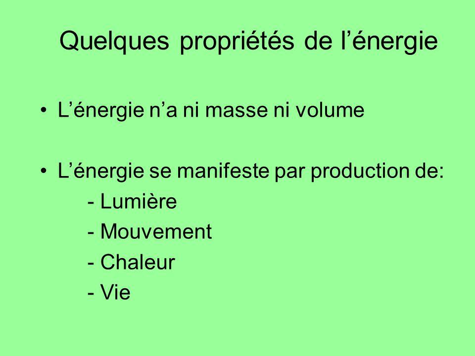 Les formes dénergie Il existe plusieurs formes dénergie, comme: a)Énergie solaireÉnergie solaire b)Énergie électrique c)Énergie élastique d)Énergie éolienne e)Énergie thermique f)Énergie hydraulique g)Énergie nucléaire h) Énergie chimique i) Énergie mécanique j) Énergie rayonnante k) Énergie sonore…